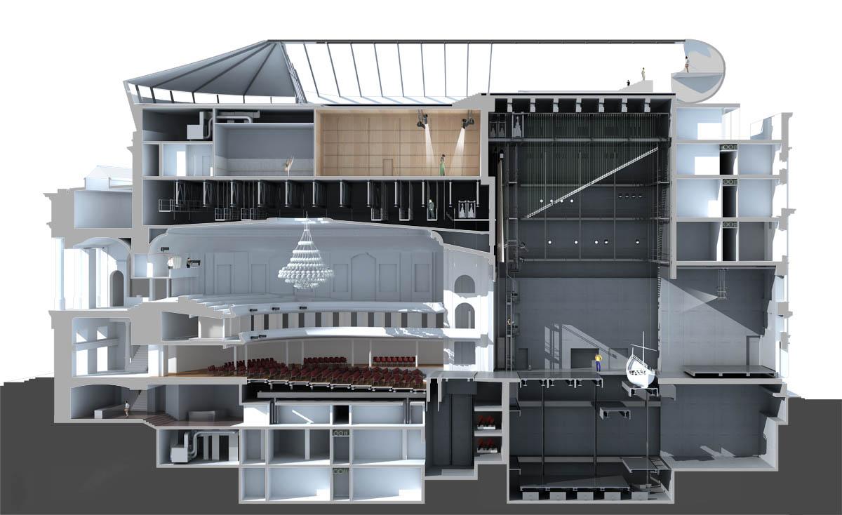 isochrom Ronacher – Architect Job Description